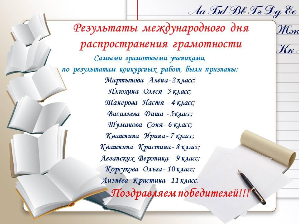 Результаты международного дня распространения грамотности