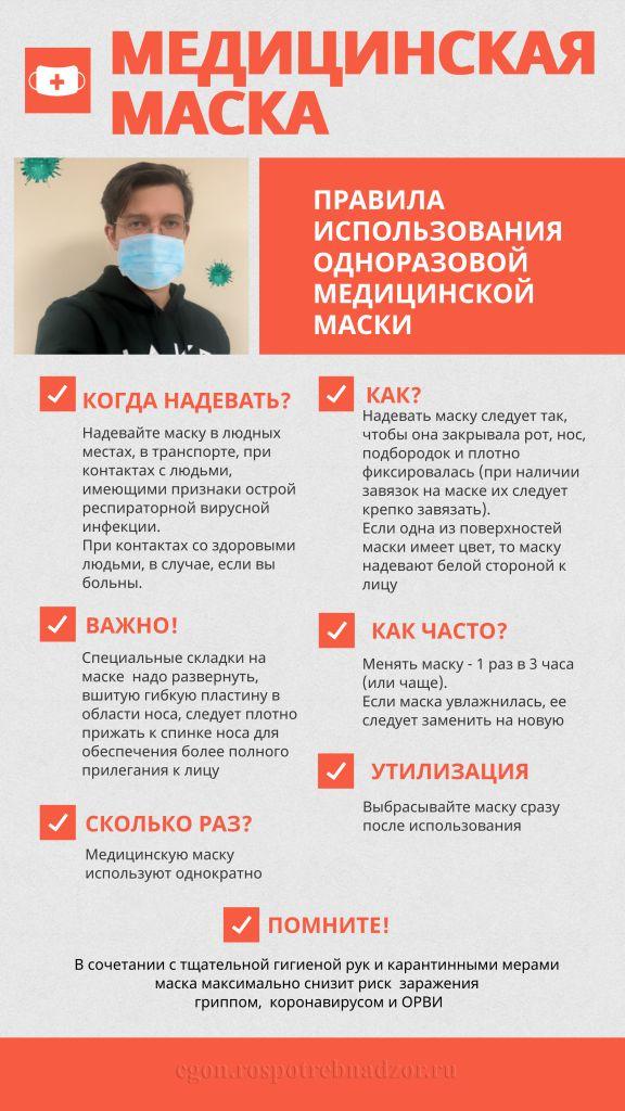 Медицинская маска. Правила использования одноразовой медицинской маски